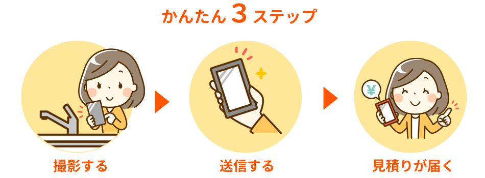 かんたん3ステップ 撮影する→送信する→見積りが届く